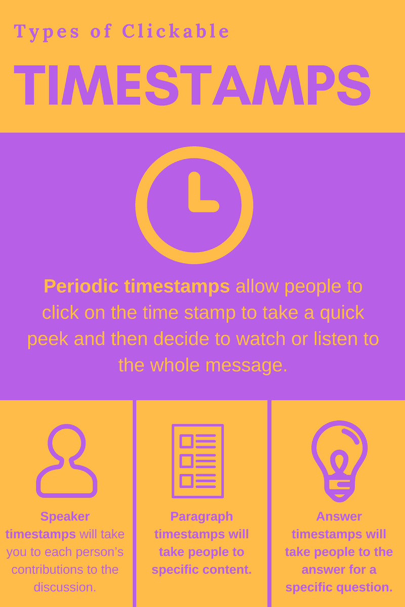 Types of clickable time stamps