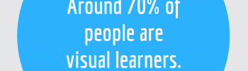 70% of people are visual learners
