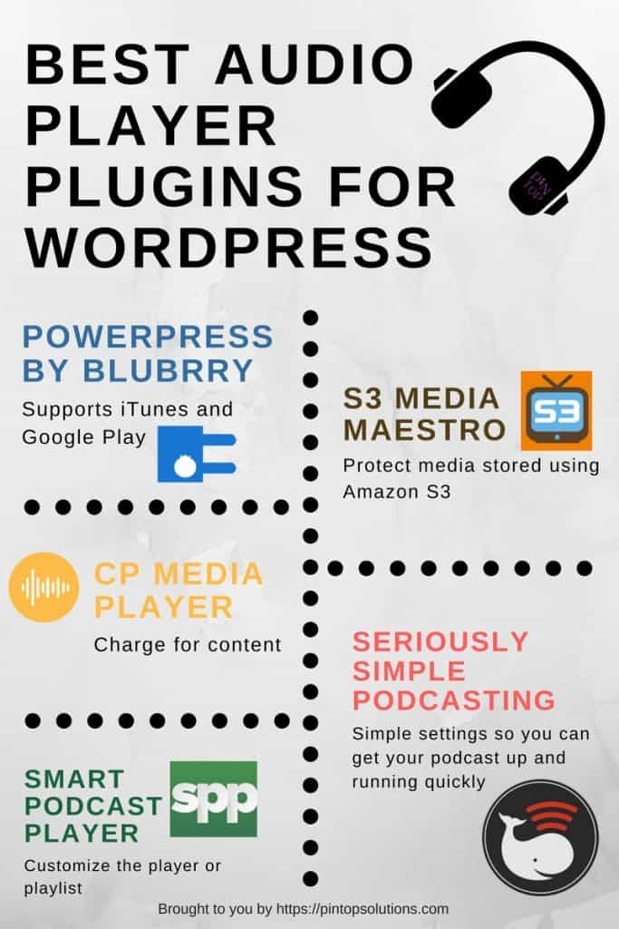 WordPress Audio Player Plugins for Podcasters, Course Owners