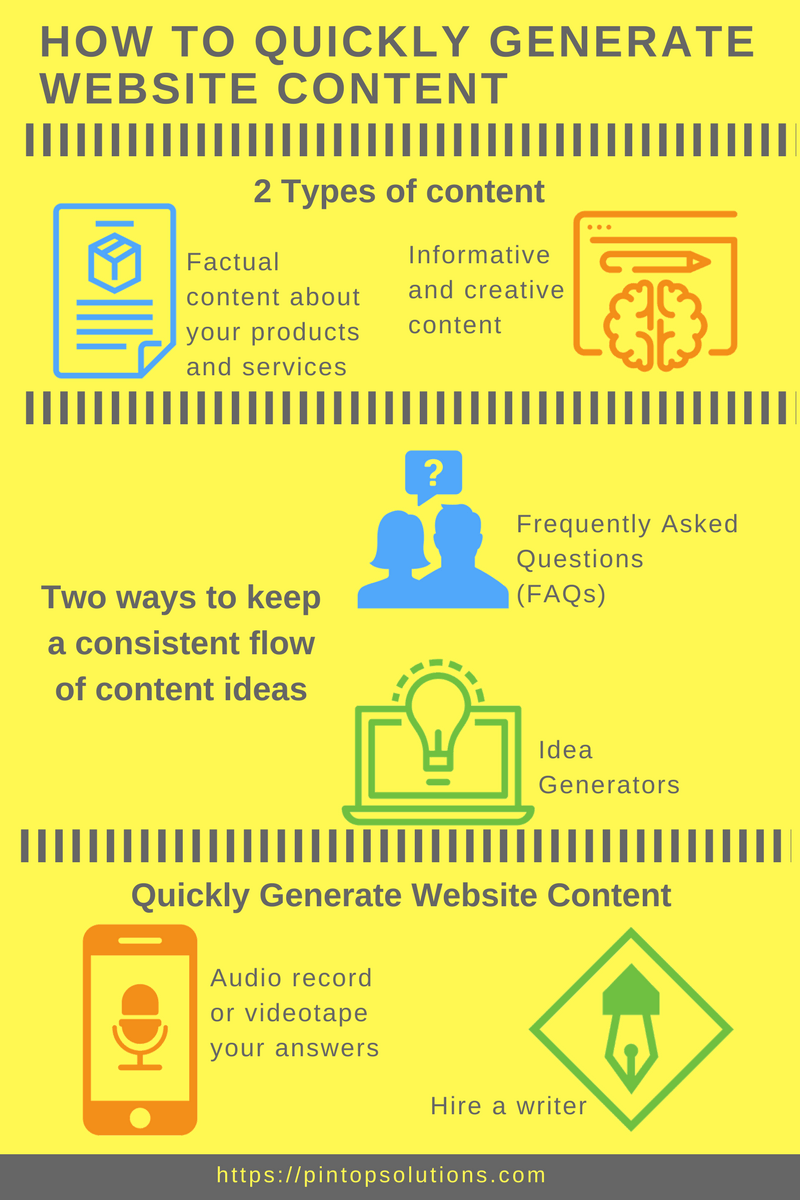 quickly generate website content